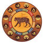 Тигр по Восточному гороскопу