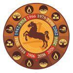 Лошадь по Восточному гороскопу
