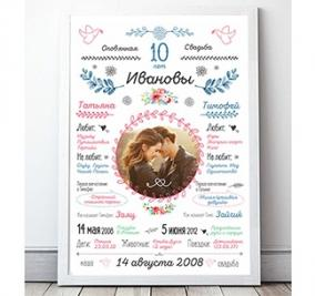 """Постер плакат """"Годовщина свадьбы"""" (любая дата) от 1 000 руб"""